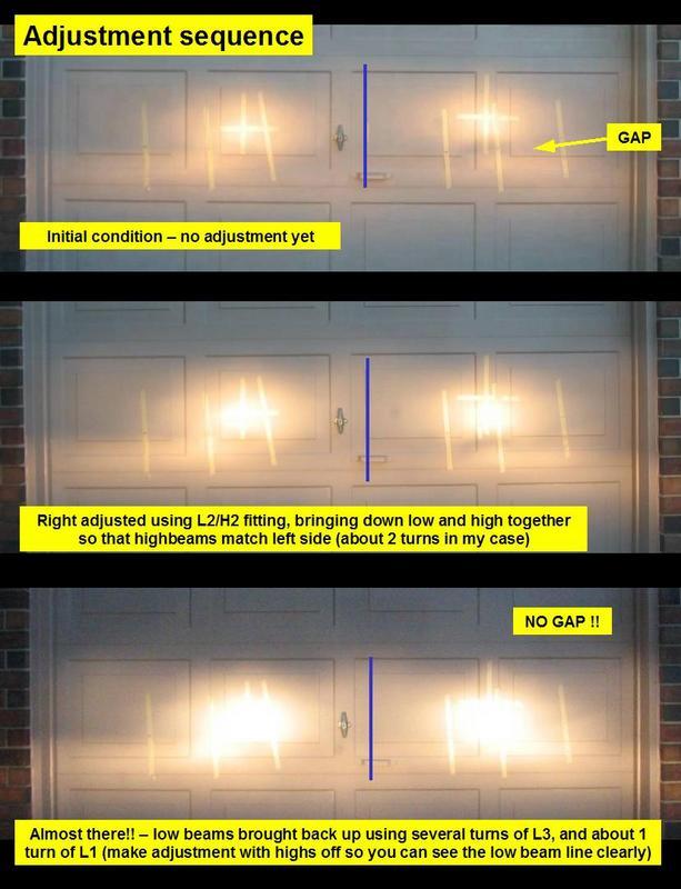 Vwvortex Com Headlight Adjustment Aiming